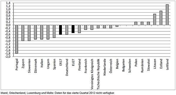 BIP Quratal 4 2012 Euroländer