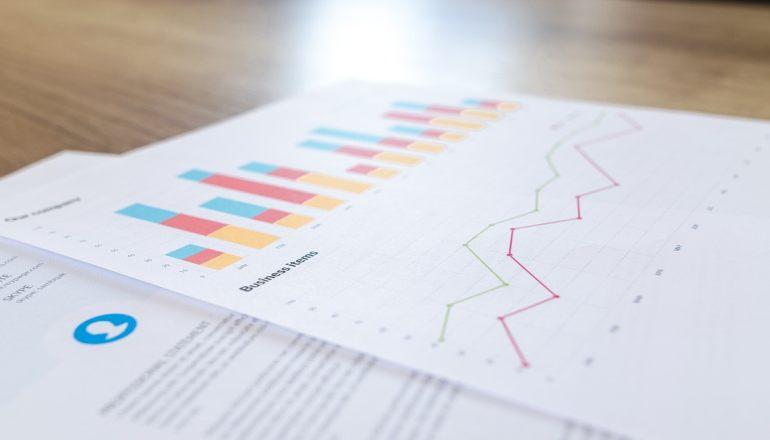 Finanzmarktanalysen